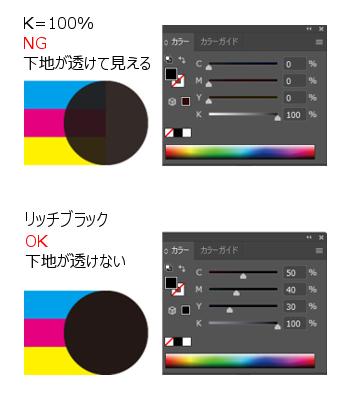 黒とリッチブラック